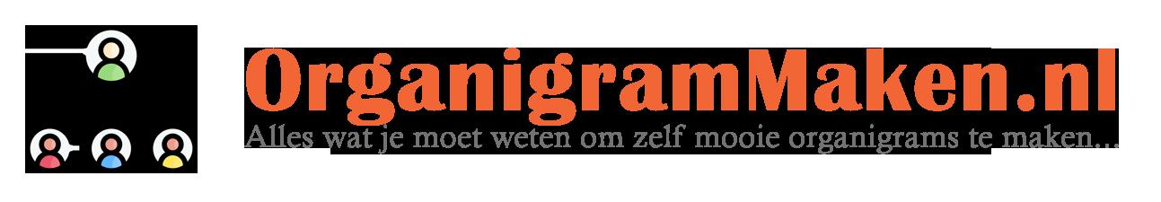 organigrammaken.nl